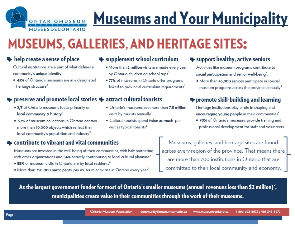 "An image of the document ""Museums and Your Municipality"""