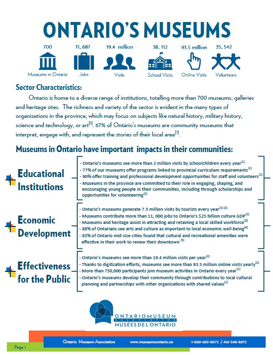 "An image of the document ""Ontario's Museums and Action Plan"""