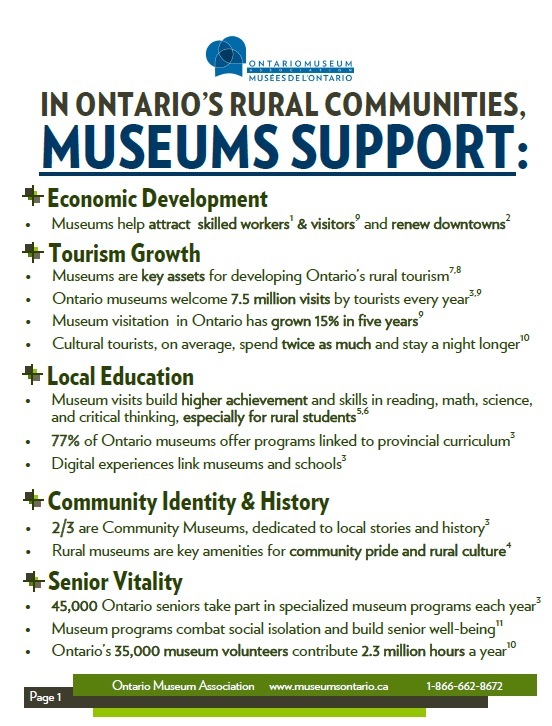 "An image of the document ""Museums and Rural Communities"""